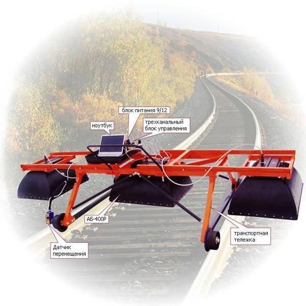 Георадар Логис ОКО-2 для железных дорог